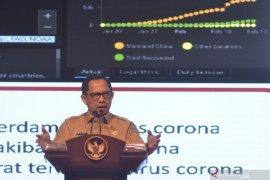 Mendagri minta pemerintah daerah tangguh hadapi dampak COVID-19