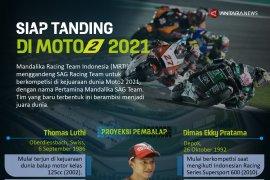 Siap tanding di Moto2 2021