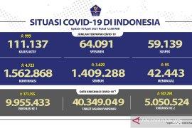 9.955.433 jiwa penduduk Indonesia telah menjalani vaksinasi dosis pertama