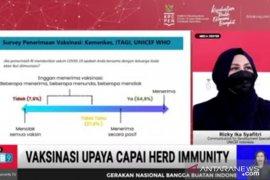 Unicef: Gunakan bahasa sederhana untuk penyampaian informasi COVID-19