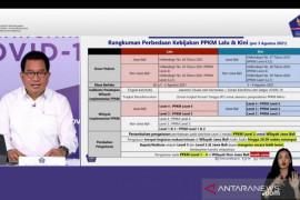 Pemerintah Indonesia perbarui aturan PPKM yang berlaku hingga 9 Agustus