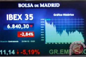 Bursa Spanyol menguat 97,40 poin