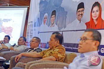 Survei Pilkada Jawa Timur
