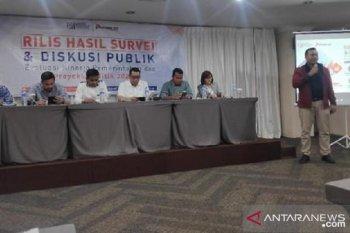 Polri salah satu lembaga memuaskan hasil survei nasional PRC