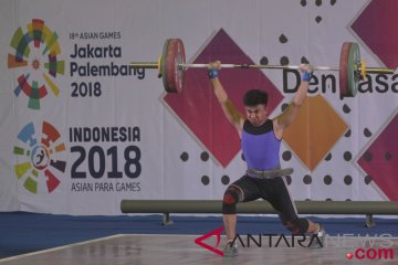 Indonesia Weighlifting Championships 2018
