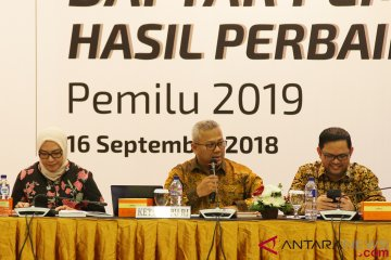 Rapat Pleno Perbaikan DPT