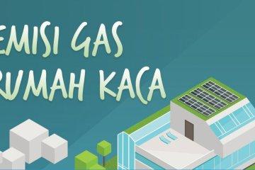 PBB: Emisi gas rumah kaca capai rekor baru, dapat bawa efek merusak