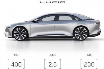 Satu lagi pesaing Tesla, Lucid Air bakal luncur tiga bulan lagi