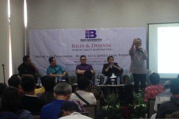 Survei Indo Barometer: Prabowo diunggulkan jadi capres