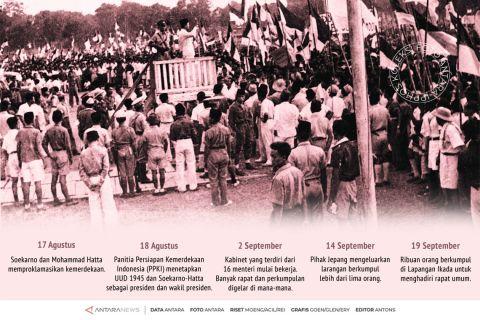 Sejarah Kemerdekaan: Rapat Raksasa di Lapangan Ikada
