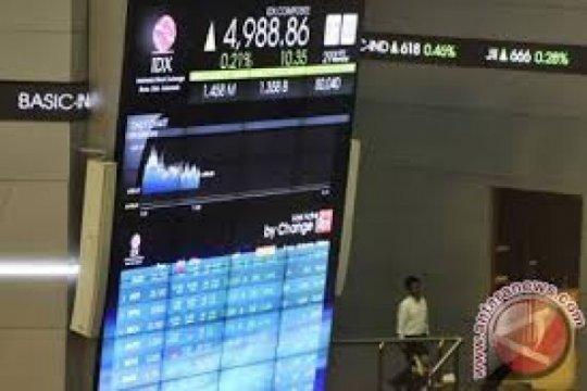 Saham Asia dan yuan jatuh menyusul kebuntuan pembicaraan perdagangan