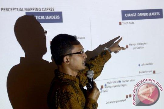Survei Alvara sebut elektabilitas Jokowi-Ma'ruf Amin ungguli Prabowo-Sandiaga