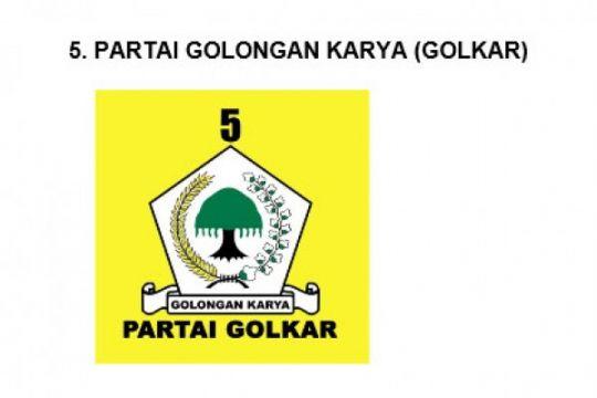 Majelis Etik Partai Golkar rekomendasikan pecat kader pendukung Prabowo-Sandiaga
