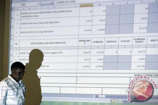 PDIP raih 11 kursi DPRD Depok