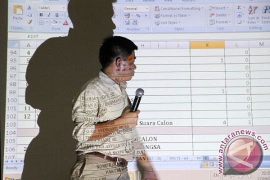 Rekapitulasi suara Batam berpotensi diambil alih KPU Kepri