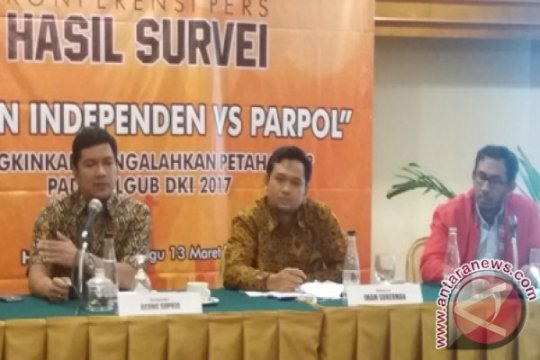Survei SDI : Elektabilitas Ahok tertinggi diantara kandidat cagub DKI
