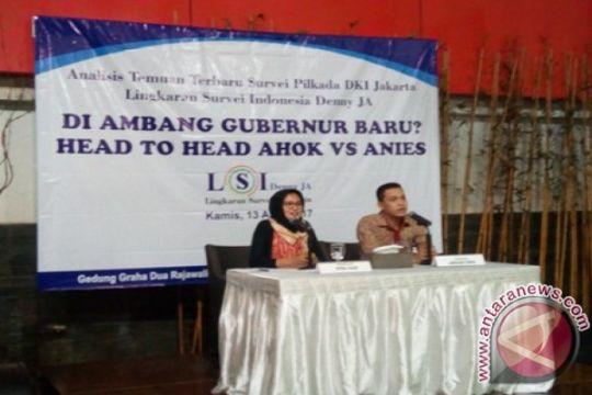 Survei: warga Jakarta sangat puas atas kinerja Ahok