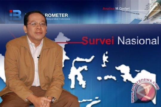 Gerindra-PKS bela Anies Baswedan terkait survei Indo Barometer