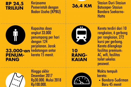 Kereta Api Ekspres Bandara Soekarno Hatta