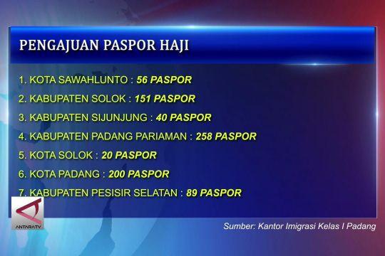 Imigrasi Padang buka 2.700 kuota paspor haji
