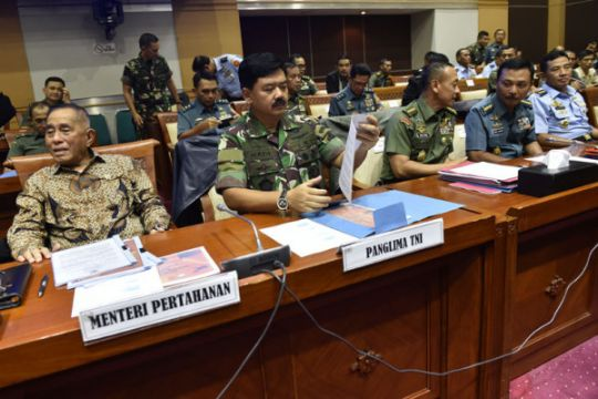 RKA K/L kementerian pertahanan TNI