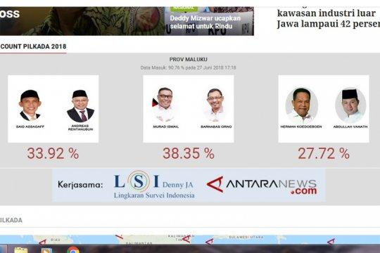 KPU Maluku kembalikan sisa anggaran Rp33,43 miliar