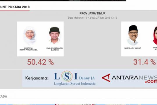Kemenangan Khofifah-Emil milik masyarakat Jawa Timur