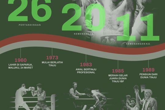 Legenda Olahraga: Ellyas Pical