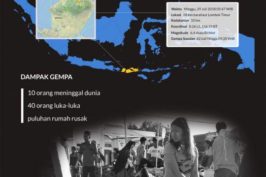 Gempa Lombok 6.4 SR