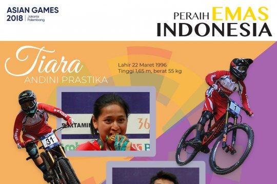 Peraih Emas Indonesia: Khoiful Mukhib dan Tiara Andini Prastika