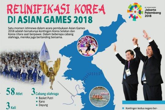 Reunifikasi Korea di Asian Games 2018