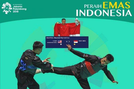 Peraih Emas Indonesia: Abdul Malik