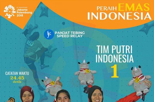 Peraih Emas Indonesia: Tim Panjat Tebing Putri