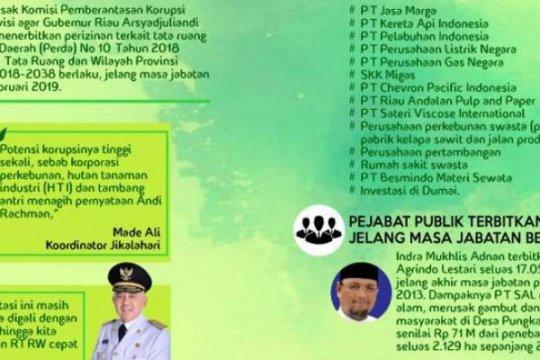 Seratusan perusahaan sawit Riau mangkir pajak
