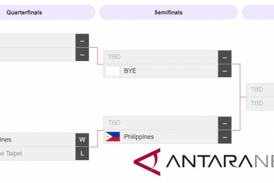Kalahkan Filipina, Chinese Taipei melaju ke final