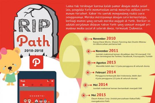 R.I.P. Path