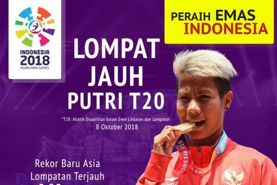 Peraih Emas Indonesia: Rica Oktavia