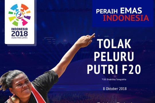 Peraih Emas Indonesia: Suparniyati