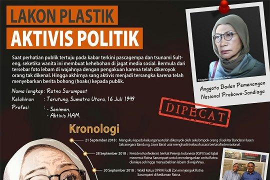 Lakon plastik aktivis politik