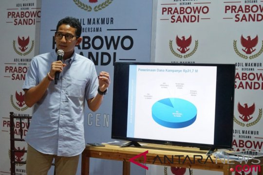 Sandiaga mengklaim elektabilitasnya mengejar Jokowi-Ma'ruf