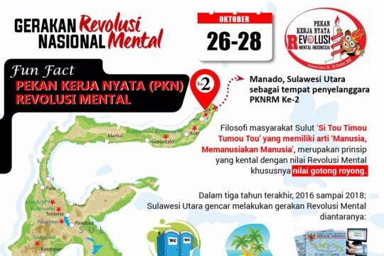 Kemenko PMK dorong Gerakan Revolusi Mental dalam acara PKNRM
