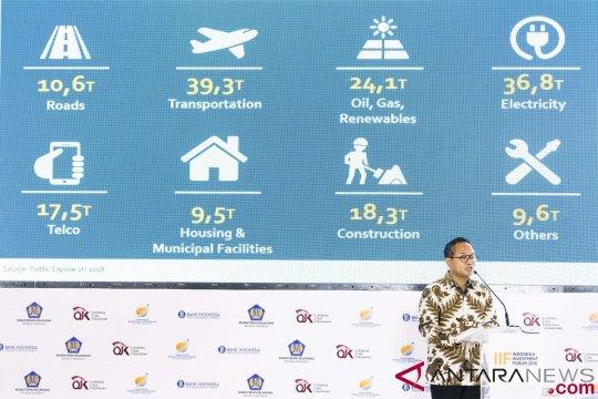 Mandiri terbitkan kontrak investasi untuk infrastruktur