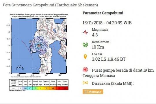 Dua gempa susulan landa Mamasa Sulawesi Barat pagi ini