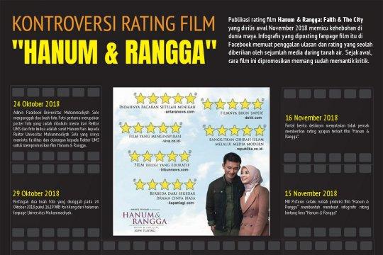 Kontroversi seputar film Hanum & Rangga