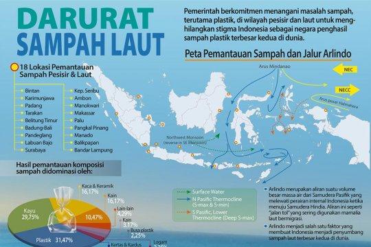 Darurat sampah laut