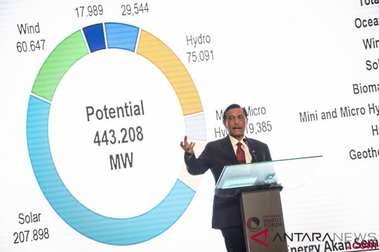 Kurangi impor migas, Luhut minta produksi energi terbarukan digenjot