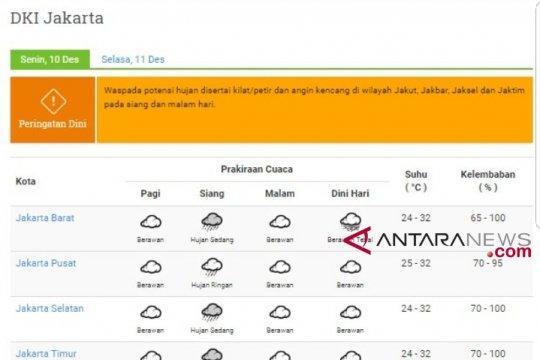 BMKG peringatkan Jakarta hujan sepanjang hari