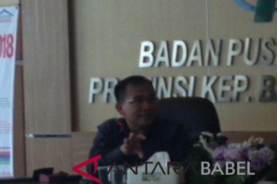 Nilai impor Bangka Belitung naik 38,83 persen