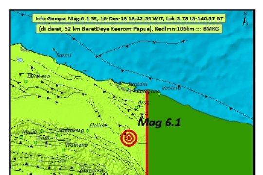 BMKG: gempa Jayapura tidak berpotensi tsunami