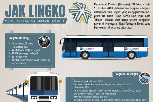 Jak Lingko